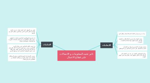 Mind Map: تاثير تقنيه المعلومات و الاتصالات على قطاع الاعمال