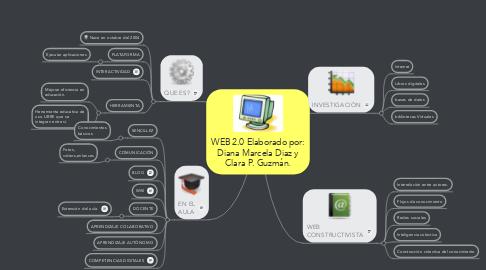 Mind Map: WEB 2.0 Elaborado por: Diana Marcela Diaz y Clara P. Guzmán.