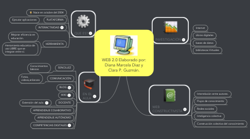 Mind Map: WEB 2.0 Elaborado por:Diana Marcela Diaz yClara P. Guzmán.
