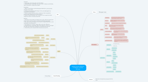 Mind Map: Analisa Cerpen Halaman 118 (Steven, Fervent, Michael)