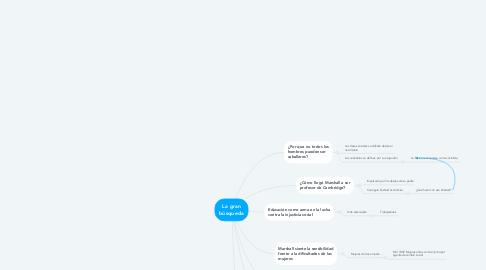 Mind Map: La gran búsqueda