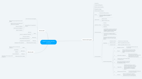 Mind Map: CHAP 9: Control, security and audit