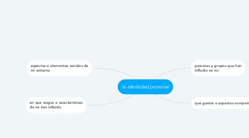 Mind Map: la identidad personal