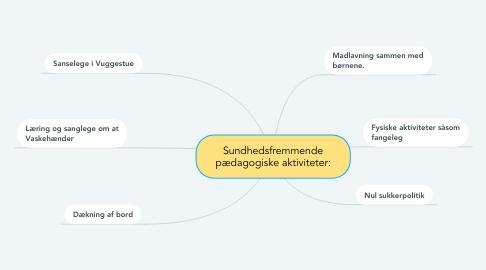 Mind Map: Sundhedsfremmende pædagogiske aktiviteter: