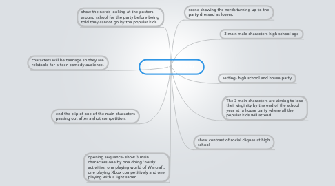 Mind Map: ideas for my trailer
