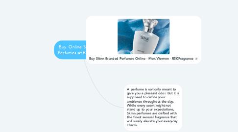 Mind Map: Buy  Online Skinn Men Perfumes at Best Prices