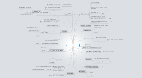 Mind Map: Den kalde krigen