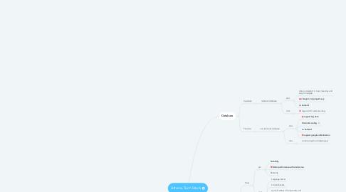 Mind Map: Athena Tech Stack