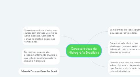 Mind Map: Características da Hidrografia Brasileira