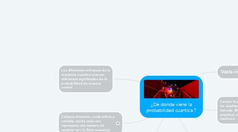 Mind Map: ¿De donde viene la probabilidad cuantica ?