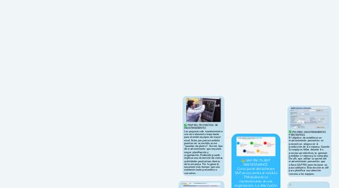 """Mind Map: SAP PM: PLANT MAINTENANCE  Como parte del software SAP, se encuentra el módulo PM dedicado al mantenimiento en una organización. La descripción de este módulo, según las siglas en inglés es: """"Plant Maintenance"""", o """"Gestión del Mantenimiento"""". Esta sección cuenta con diferentes herramientas que ayudan a organizar todas las gestiones. Sus opciones principales o sub módulos, son:"""