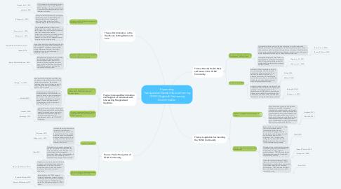 Mind Map: Expanding Transgender/Gender-Nonconforming (TGNC) Rights & Decreasing Discrimination