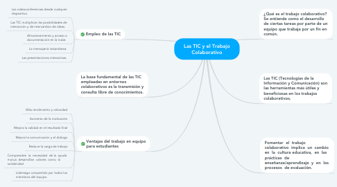 Mind Map: Las TIC y el Trabajo Colaborativo