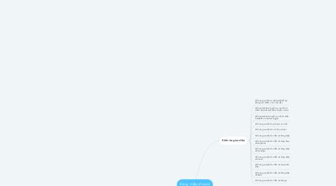 Mind Map: Đăng nhập shopee