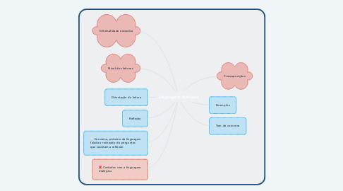 Mind Map: Linguagem dialógica
