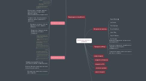 Mind Map: Аутистичен спектър за  развитие