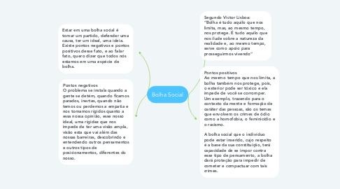 Mind Map: Bolha Social