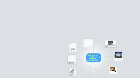 Mind Map: ¿QUE SERIA DELMUNDO SINAPARATOSELECTRONICOS?