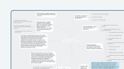 Mind Map: MARXISMO Y LA FILOSOFÍA DEL HOMBRE