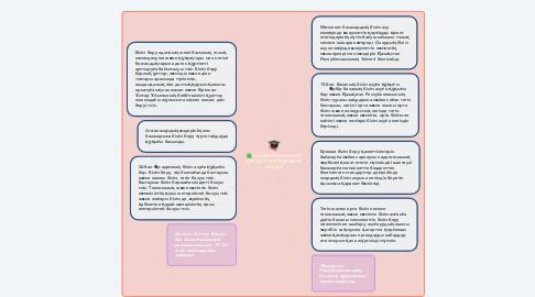 Mind Map: ХАЛЫҚАРАЛЫҚ БІЛІМ БЕРУДЕГІ НОРМАТИВТІК АКТІЛЕР