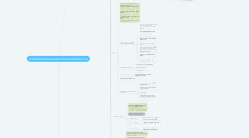 Mind Map: https://instagram.com/crystal_flame_time?utm_medium=copy_link