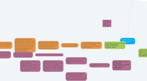 Mind Map: Natureza, Formação e Desenvolvimento Pré-natal