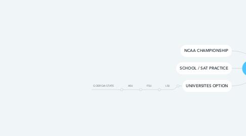 Mind Map: RRENALDO