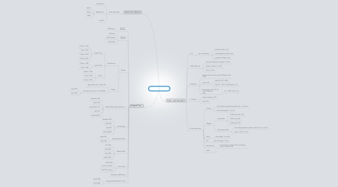 Mind Map: What is dropped?