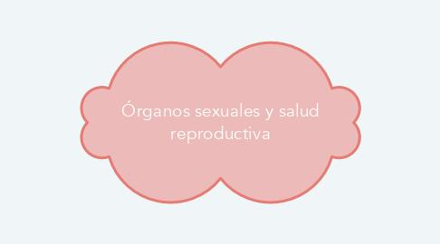 Mind Map: Órganos sexuales y salud reproductiva