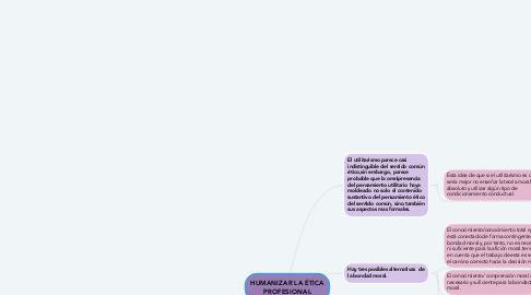 Mind Map: HUMANIZAR LA ÉTICA PROFESIONAL