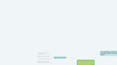 """Mind Map: Texto """"Todos somos enfermos mentales"""""""