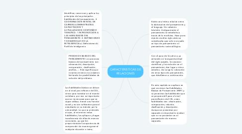 Mind Map: TEXTO LINGUISTICO