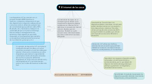 Mind Map: Tipos de sistemas de información de gestión
