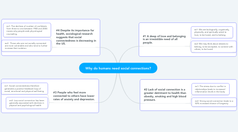Mind Map: Why do humans need social connections?