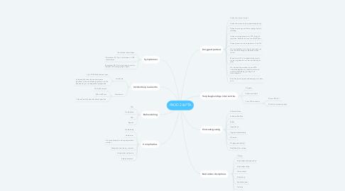 Mind Map: PAOD 2 & PTA