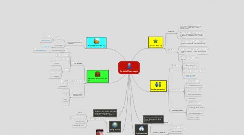 Mind Map: Robbie Champagne