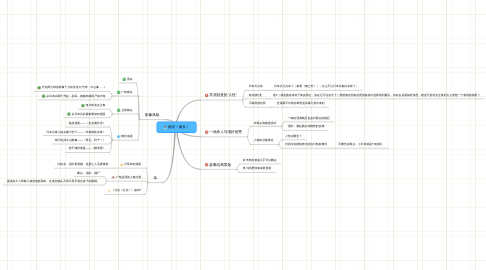 Mind Map: 南京!南京!