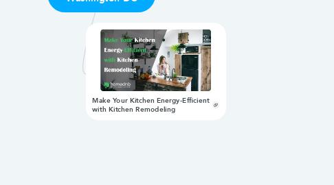 Mind Map: Kitchen Remodeling Washington DC