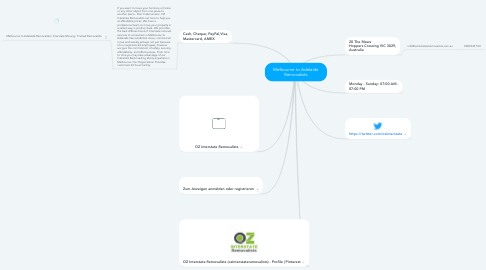 Mind Map: Melbourne to Adelaide Removalists
