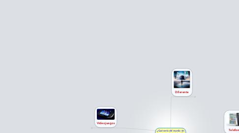 Mind Map: ¿Qué sería del mundo sin aparatos electrónicos?