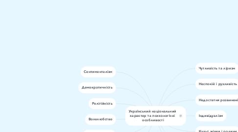 Mind Map: Український національний  характер та психологічні  особливості