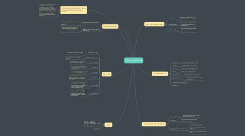 Mind Map: Chemical Bonding