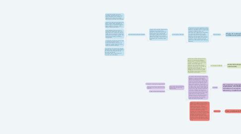 Mind Map: Grandeza y miseria de la  educación latinoamericana del  siglo XX.