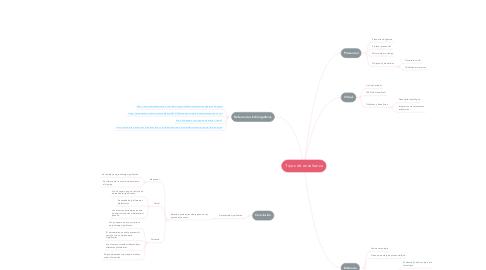 Mind Map: Tipos de enseñanza