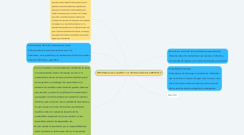 Mind Map: IMPORTANCIA DE LA QUÍMICA Y LA TECNOLOGÍA EN EL AMBIENTE (1)