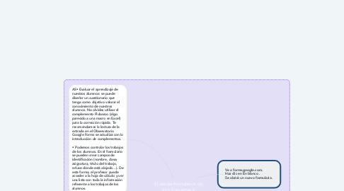 Mind Map: El uso de formularios de tipo Encuestas y Cuestionarios de Google.