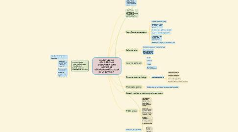 Mind Map: IMPORTANCIA  DE LA BRECHA   INNOVADORA COMO  FACTOR DE  VENTAJA COMPETITIVA  DE LA EMPRESA .