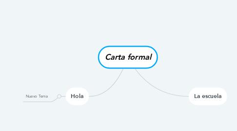 Mind Map: Carta formal