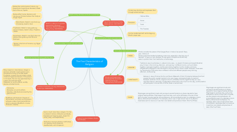Mind Map: The Five Characteristics of Religion