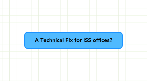 Mind Map: A Technical Fix for ISS offices?